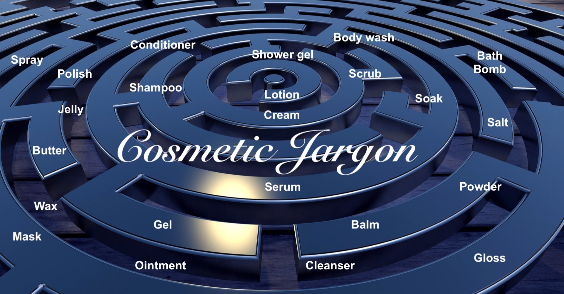 Terminology: the art of Cosmetic Science.